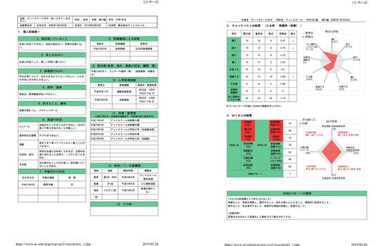ISSP(個別学習支援計画書)